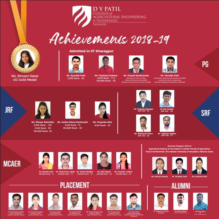 Achievements 2018-19