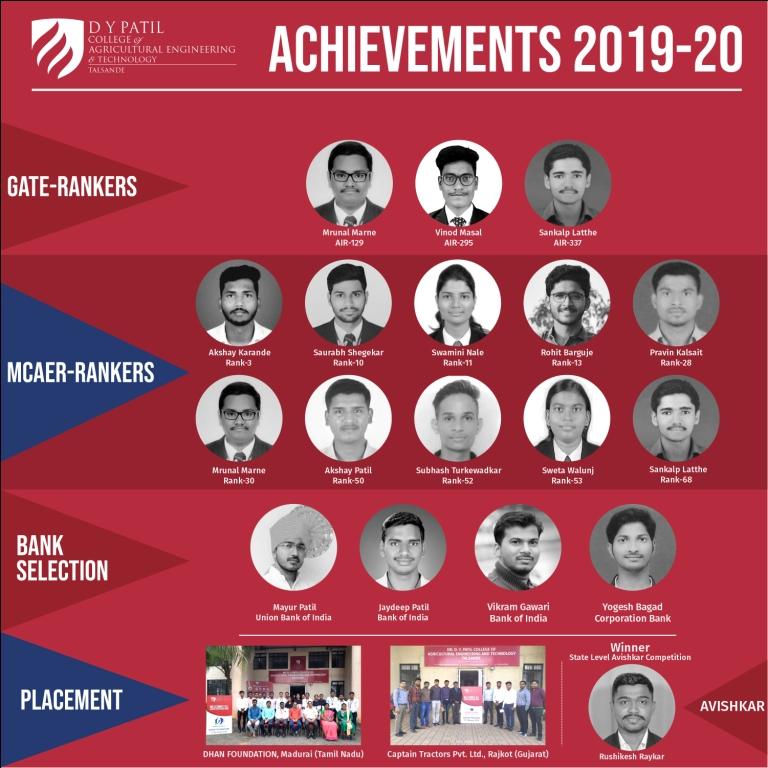 Achievements 2019-20